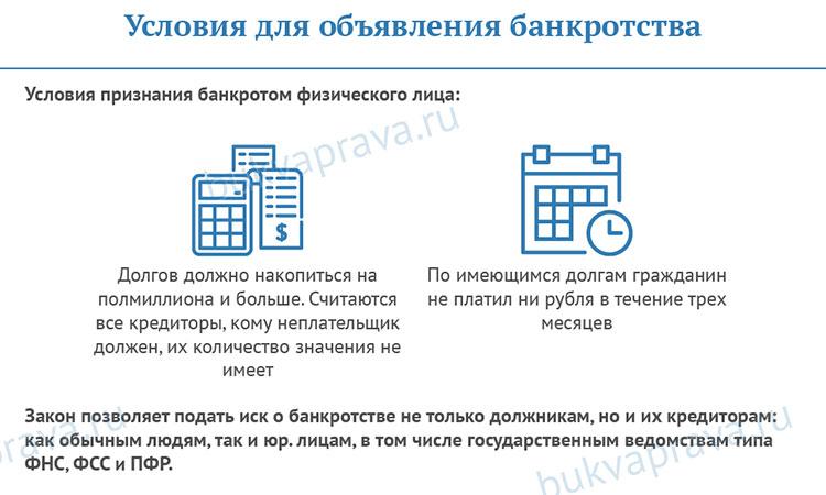usloviya-dlya-obyavleniya-bankrotstva