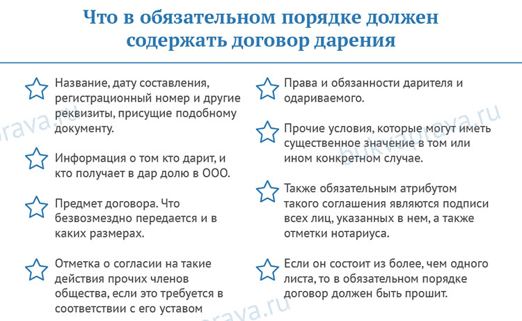 chto-v-obyazatelnom-poryadke-dolzhen-soderzhat-dogovor-dareniya