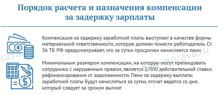 Poryadok rascheta i naznacheniya kompensacii za zaderzhku zarplaty