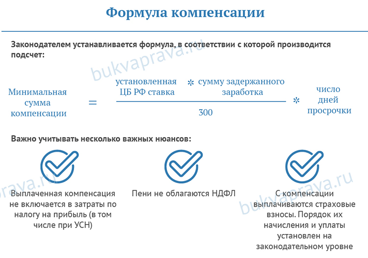 Formula-kompensacii esli zaderzhivayut zarplatu