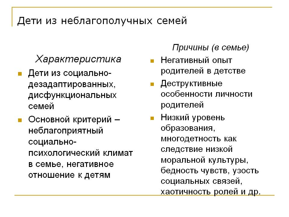 harakteristika-na-uchenika-2-klassa-so-srednimi-sposobnostyami