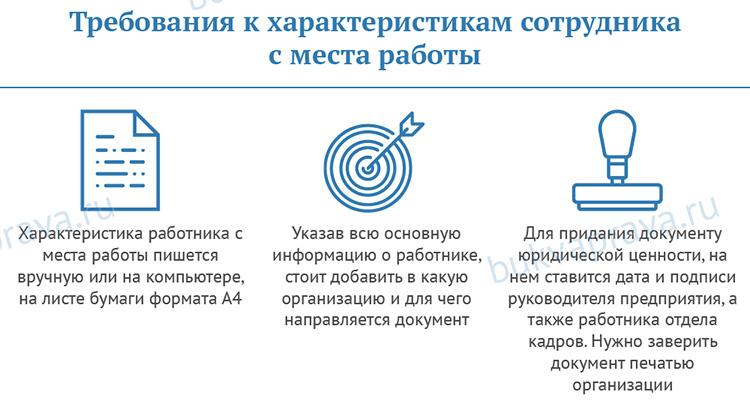 trebovaniya-k-harakteristikam-sotrudnika-s-mesta-raboty