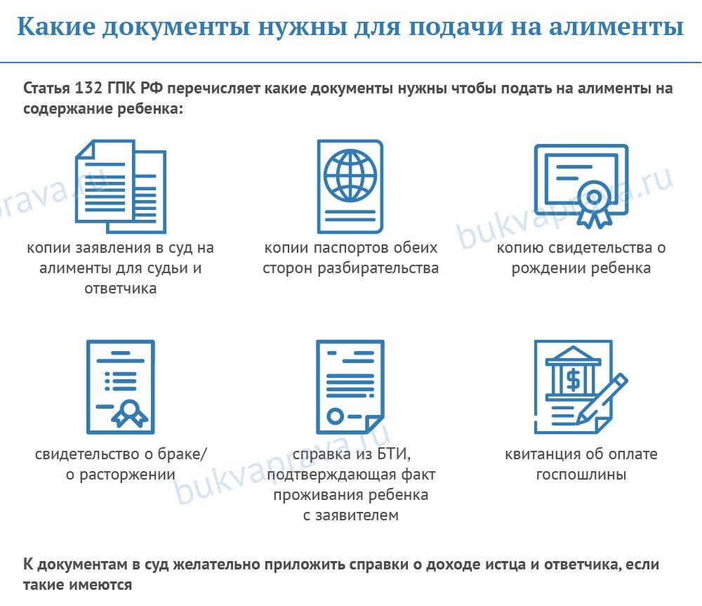 kakie-dokumenty-nuzhny-dlya-podachi-na-alimenty