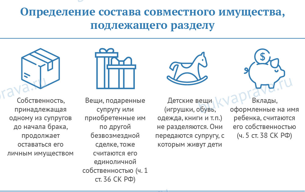 opredelenie-sostava-sovmestnogo-imushchestva