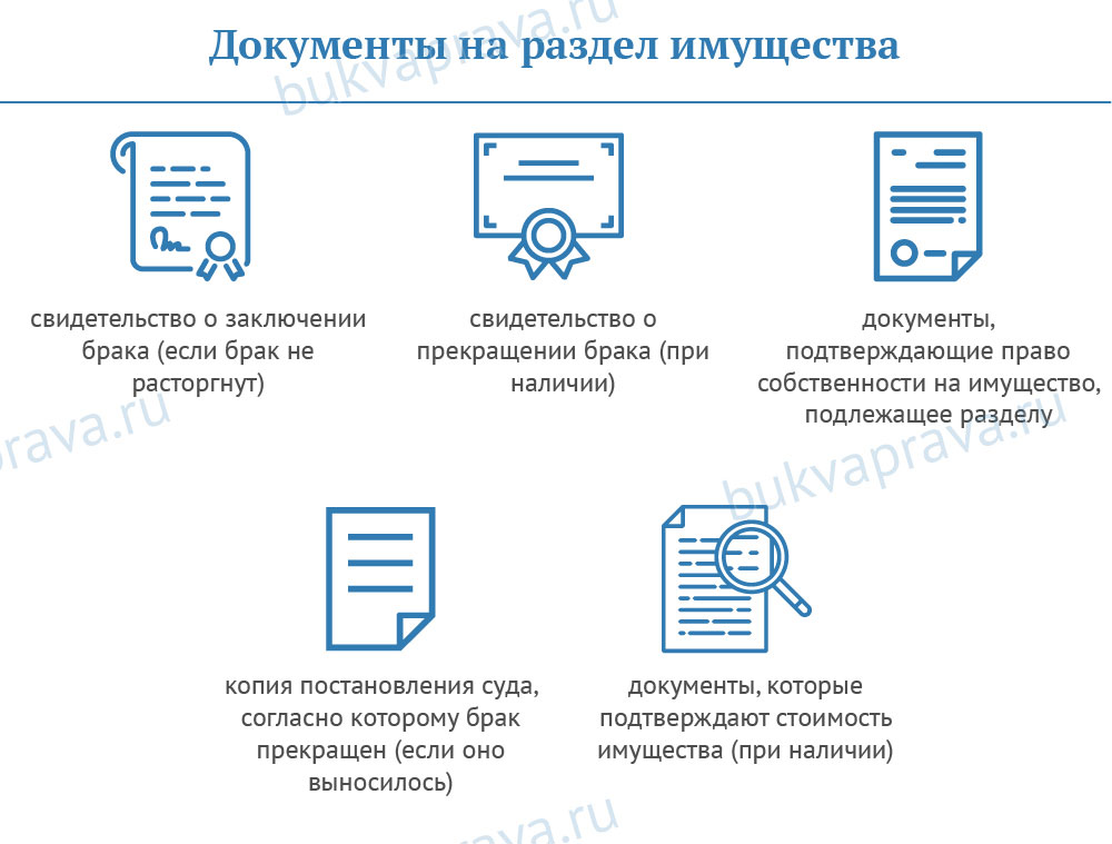 dokumenty-na-razdel-imushchestva