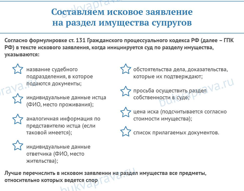 sostavlenie-iskovogo-zayavleniya-na-razdel-imushchestva-suprugov