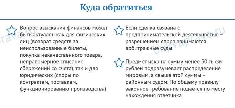 kuda-obratitsya-dlya-podachi-iskovogo-zayavleniya-o-vozvrate-denezhnyh-sredstv