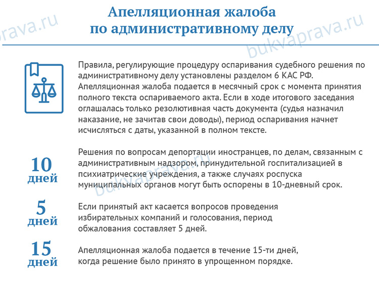 Apellyacionnaya-zhaloba-po-administrativnomu-delu