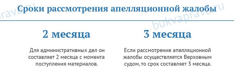 Sroki-rassmotreniya-apellyacionnoj-zhaloby