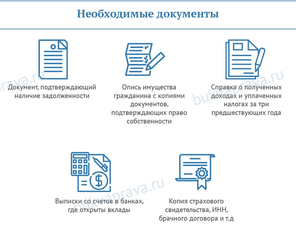 neobhodimye-dokumenty