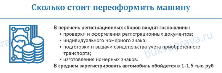 skolko-stoit-pereoformit-mashinu