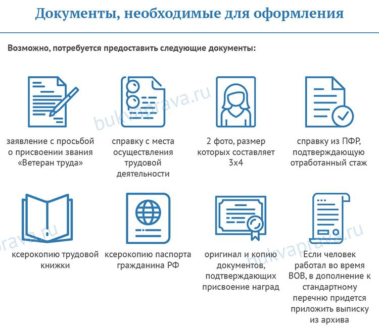 dokumenty-neobhodimye-dlya-oformleniya