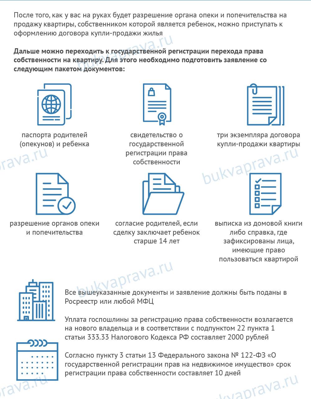 oformlenie-i-gosudarstvennaya-registraciya-perekhoda-prava-sobstvennosti-na-kvartiru-rebenka