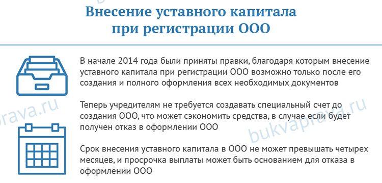 vnesenie-ustavnogo-kapitala-pri-registratsii-ooo