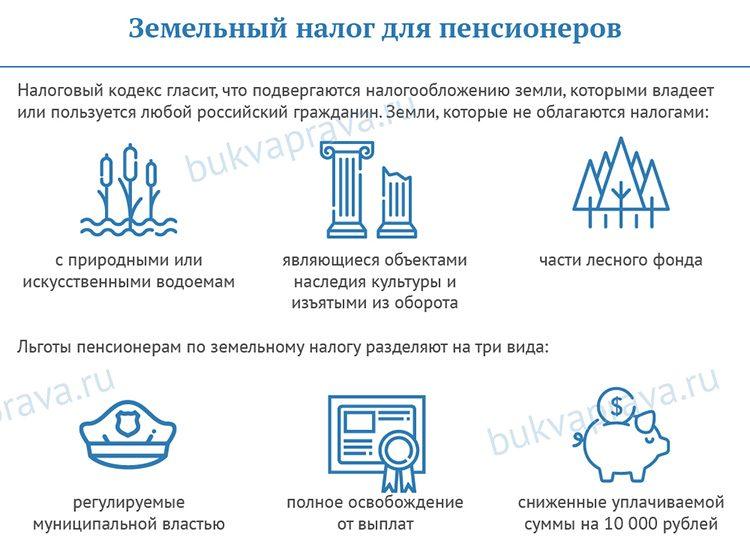 zemelnyj-nalog-dlya-pensionerov