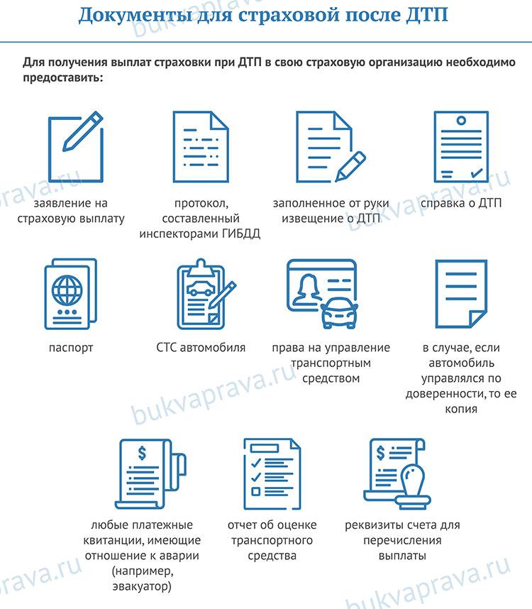 Dokumenty dlya strahovoj posleDTP