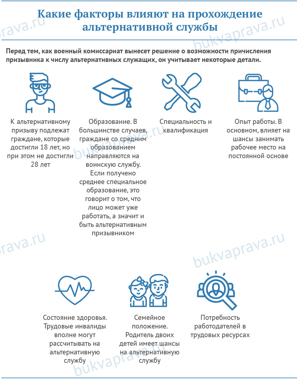 kakie-faktory-vliyayut-na-prohozhdenie-alternativnoj-sluzhby