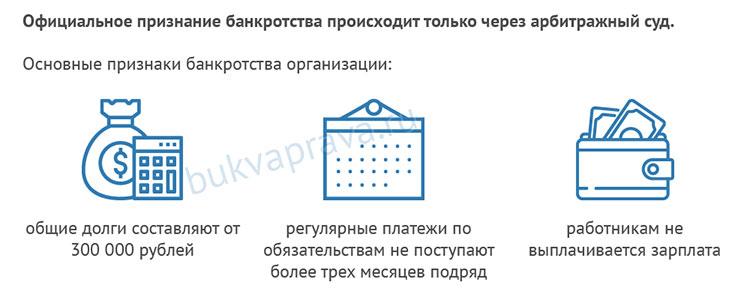 osnovnye-priznaki-bankrotstva-organizacii