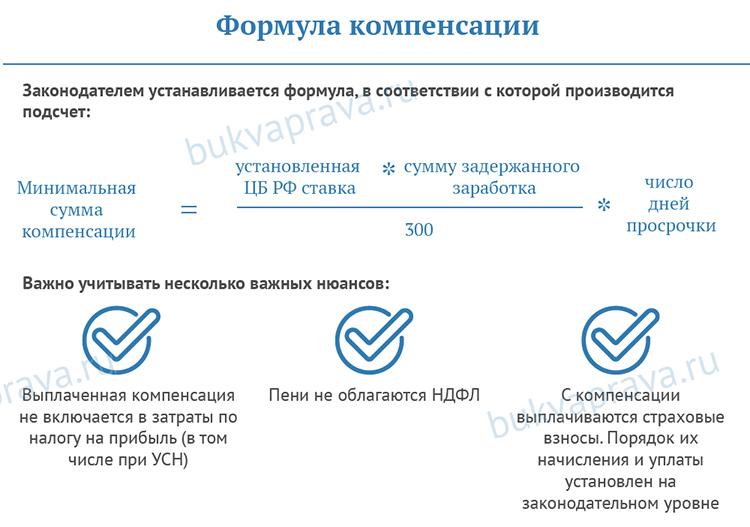 zaderzhka-zarabotnoj-platy