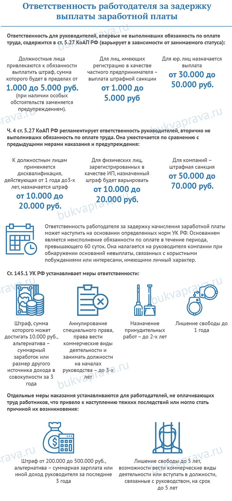 chto-delat-esli-zaderzhivayut-zarplatu
