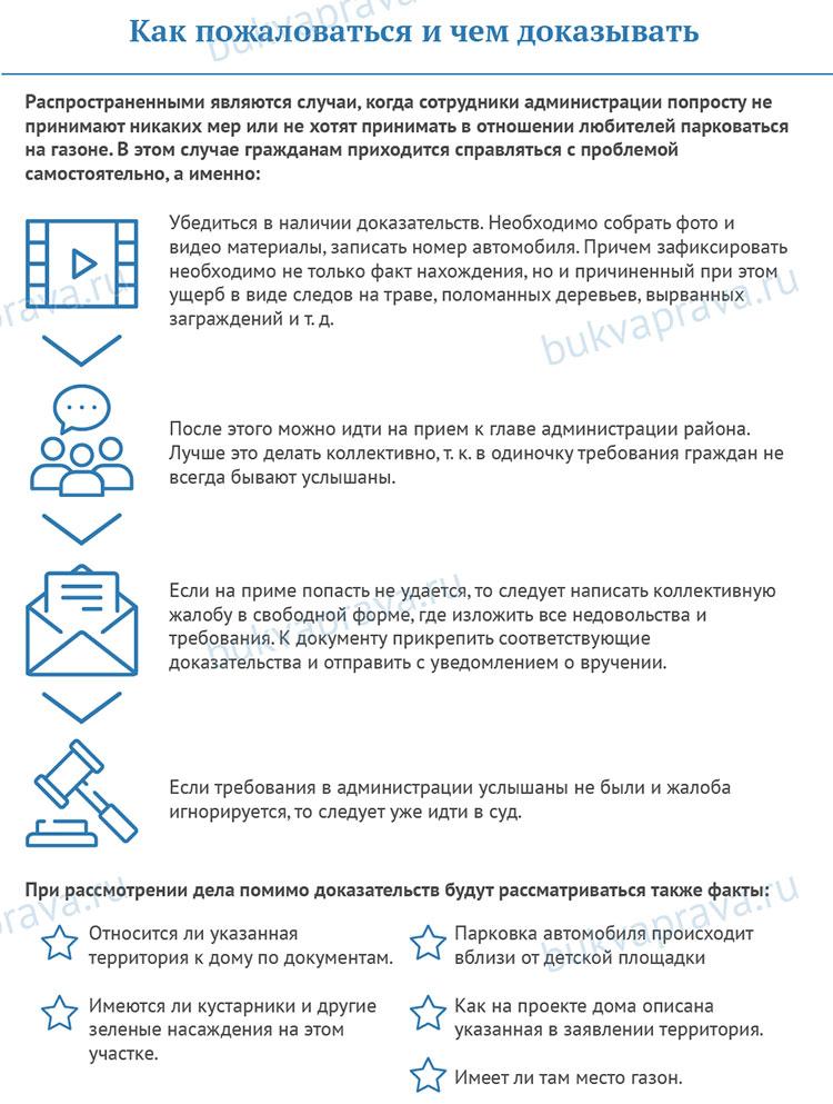 kak-pozhalovatsya-i-chem-dokazyvat