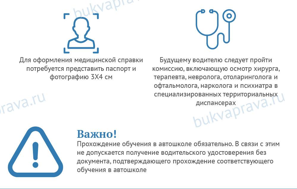 poluchenie-prav-prohozhdenie-obucheniya-v-avtoshkole-i-podgotovka-neobhodimyh-dokumentov