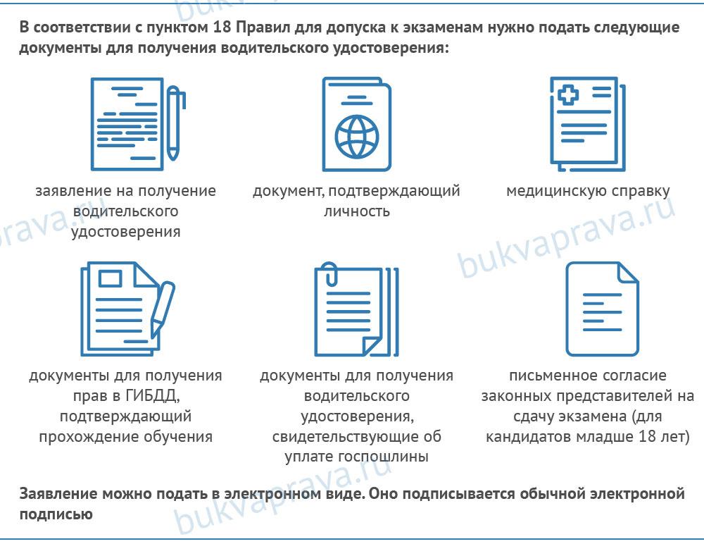 kakie-dokumenty-nuzhny-dlya-polucheniya-prav