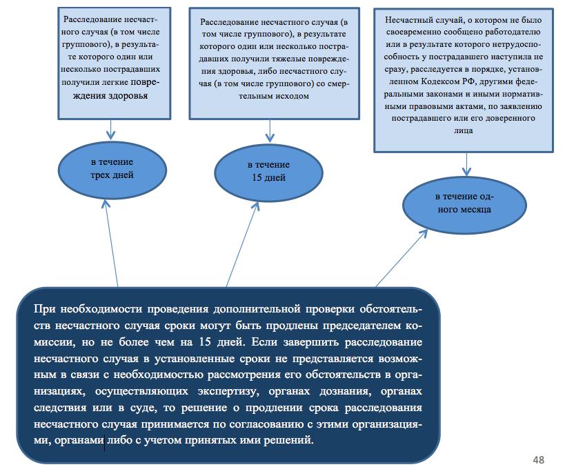 byuro-registracii-neschastnyh-sluchaev