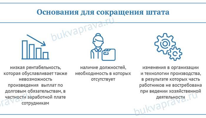 osnovaniya-dlya-sokrascheniya-shtata