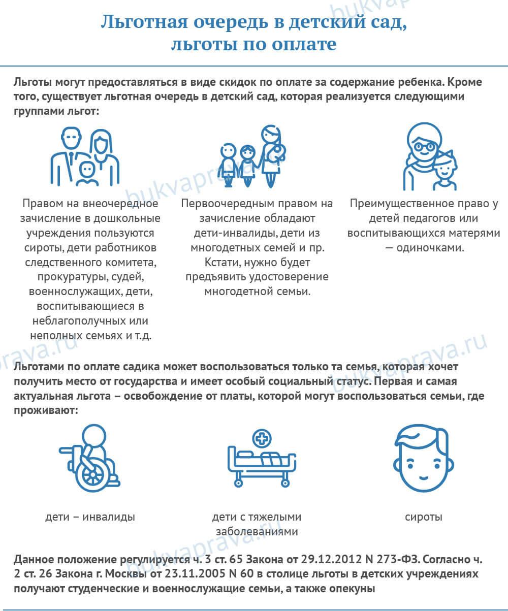 lgotnaya-ochered-v-detskij-sad
