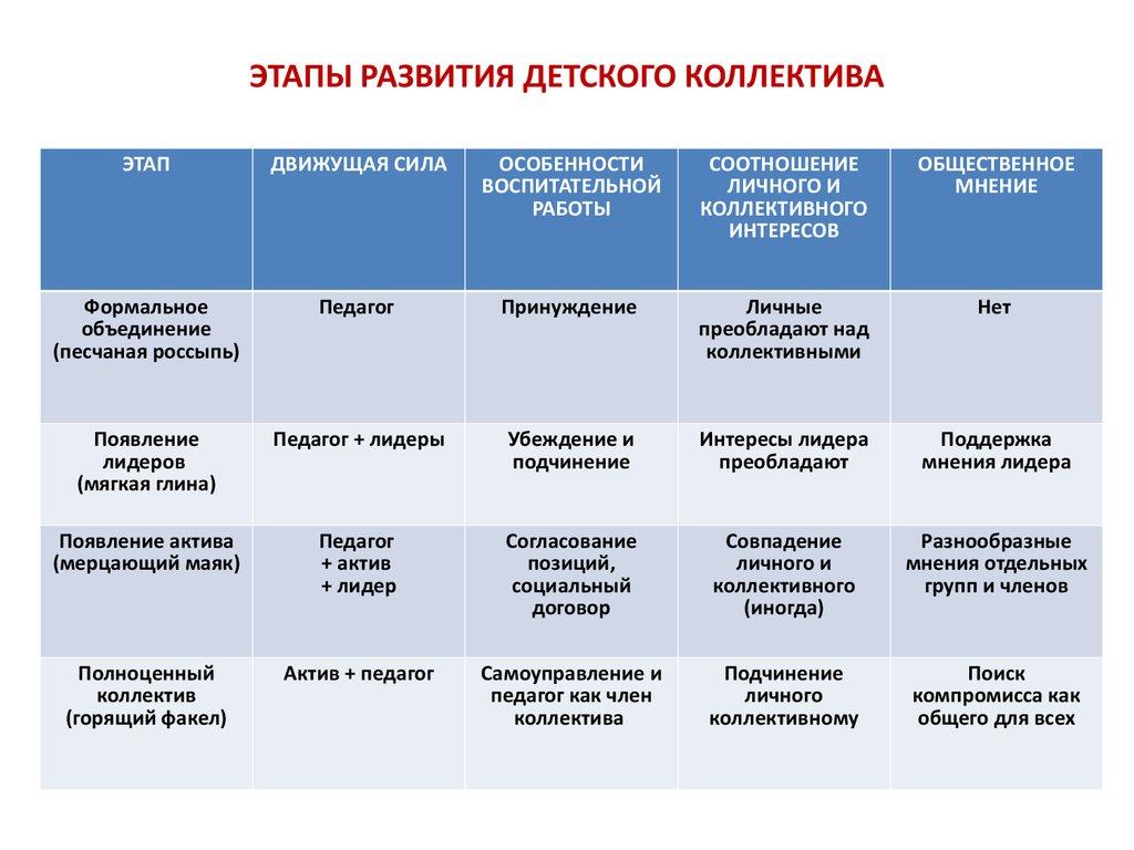 harakteristika-2-klassa-ot-klassnogo-rukovoditelya-gotovaya
