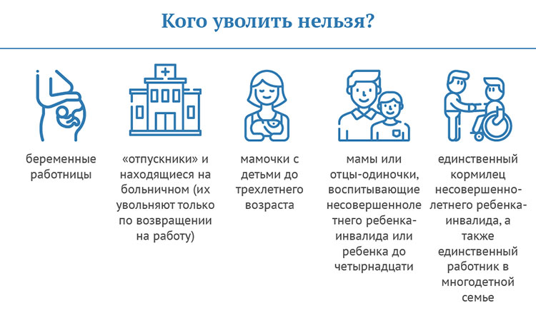 Статьи увольнения с работы по ТК РФ - 77, 79, 80, 178 статья Трудового Кодекса