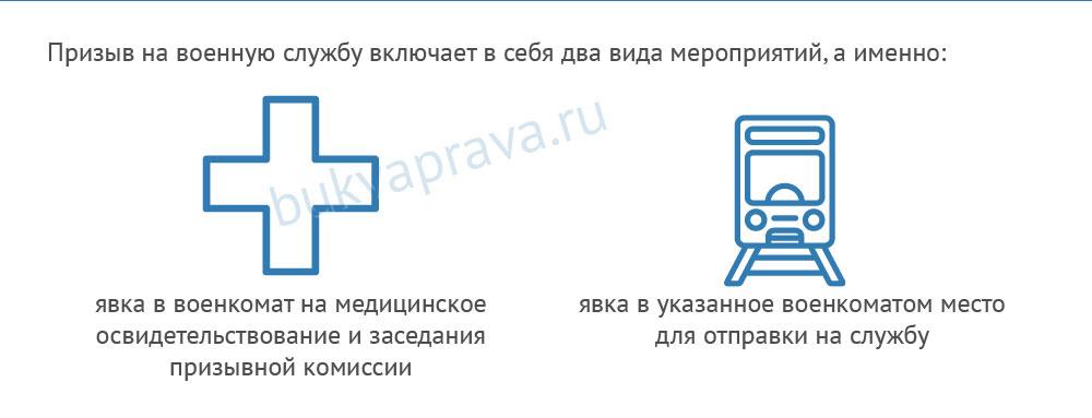 meropriyatiya-po-prizyvu-na-voennuyu-sluzhbu