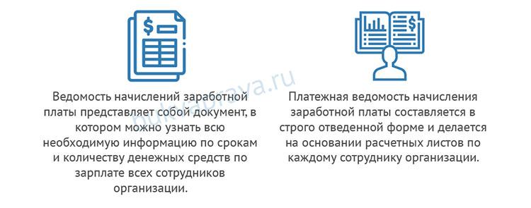vedomost-nachisleniya-zarabotnoj-platy