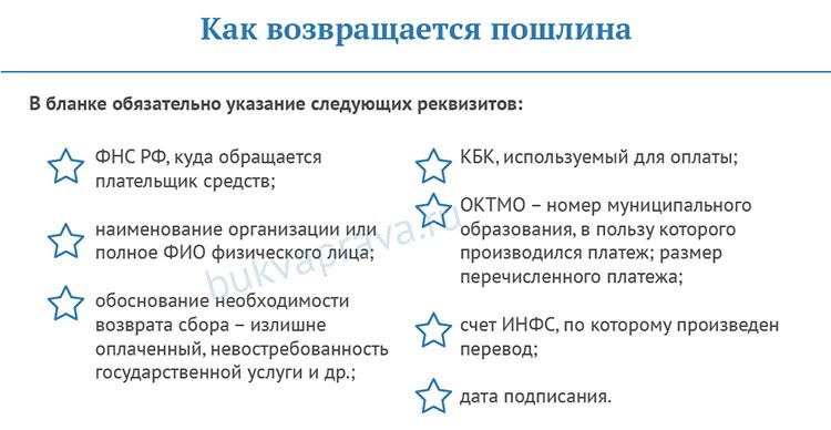 kak-vozvrashchaetsya-gosposhlina