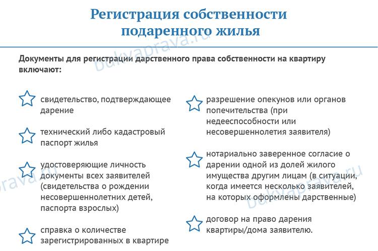 registratsiya-sobstvennosti-podarennogo-zhilya