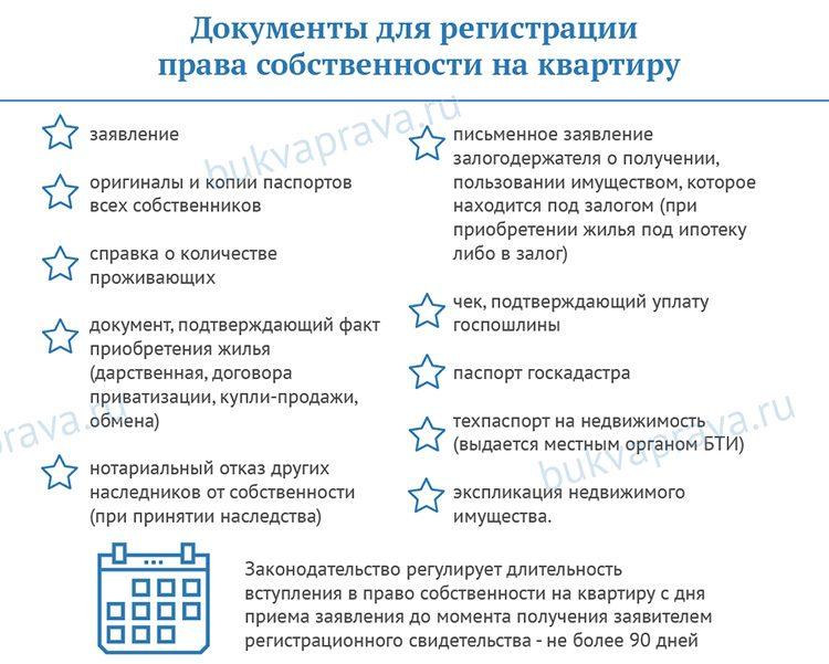 dokumenty-dlya-registratsii-prava-sobstvennosti-na-kvartiru