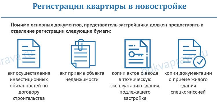 registratsiya-kvartiry-v-novostroyke