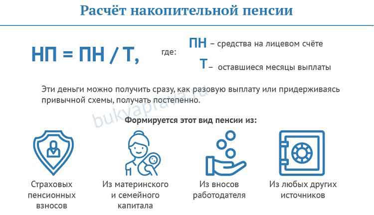 raschyot-nakopitelnoy-pensii