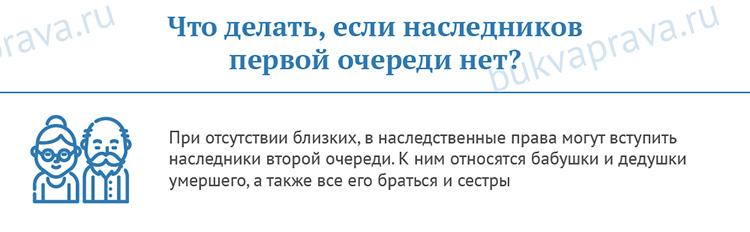CHto-delat',-esli-naslednikov-pervoj-ocheredi-net
