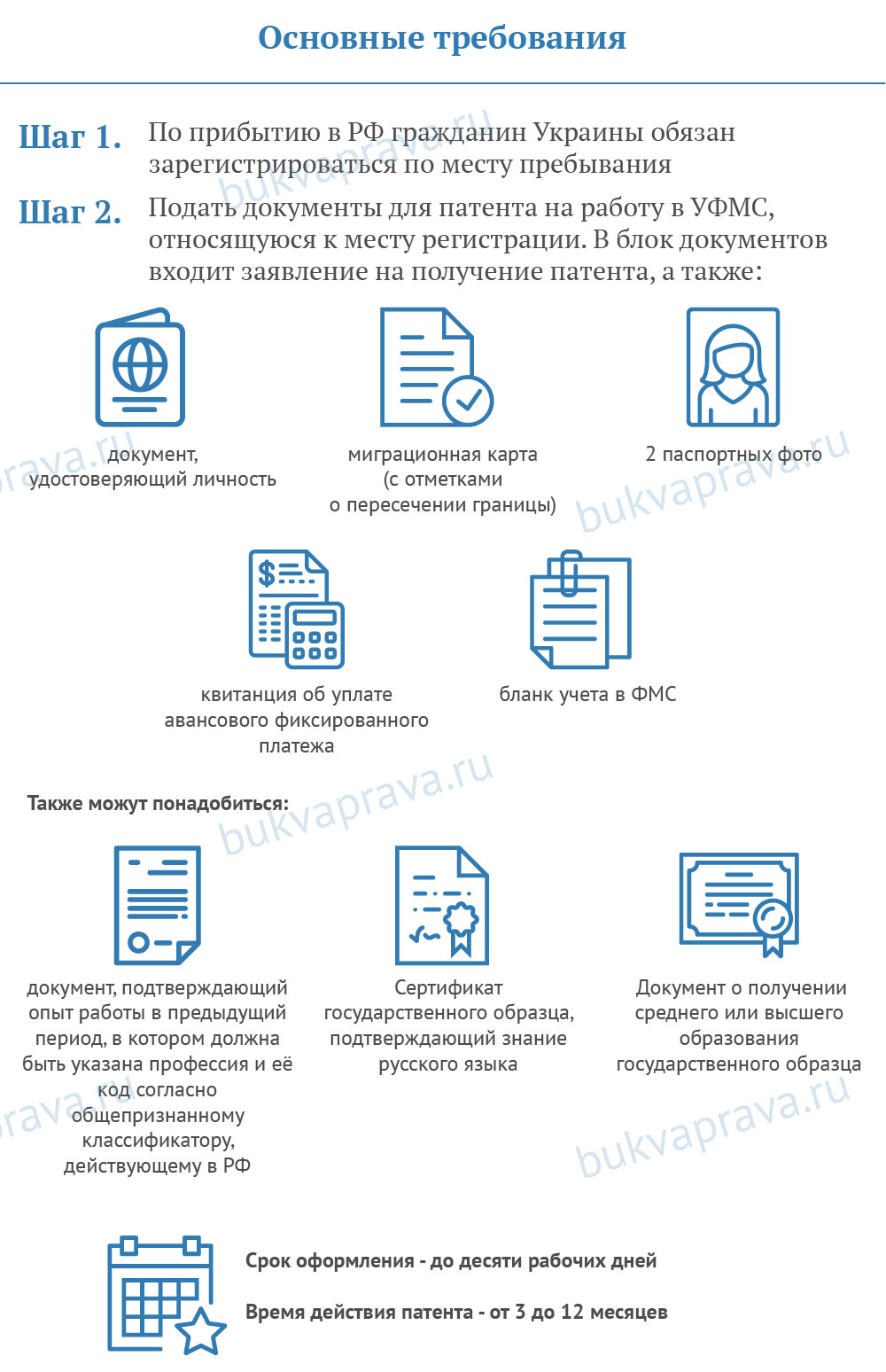 patent-na-rabotu-dlya-grazhdan-ukrainy-osnovnye-trebovaniya