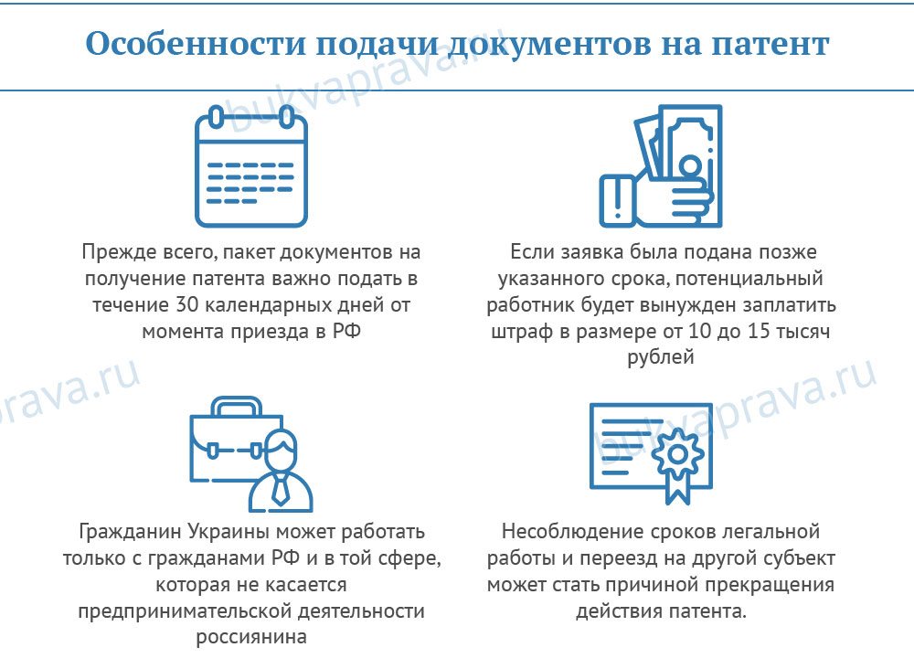 patent-dlya-grazhdan-ukrainy-osobennosti-podachi