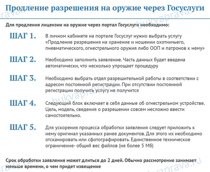 Prodlenie-razresheniya-na-oruzhie-cherez-Gosuslugi