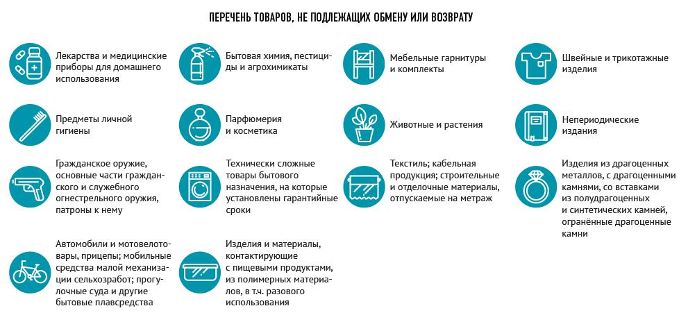 55-pravila-prodazhi-otdelnyh-vidov-tovarov